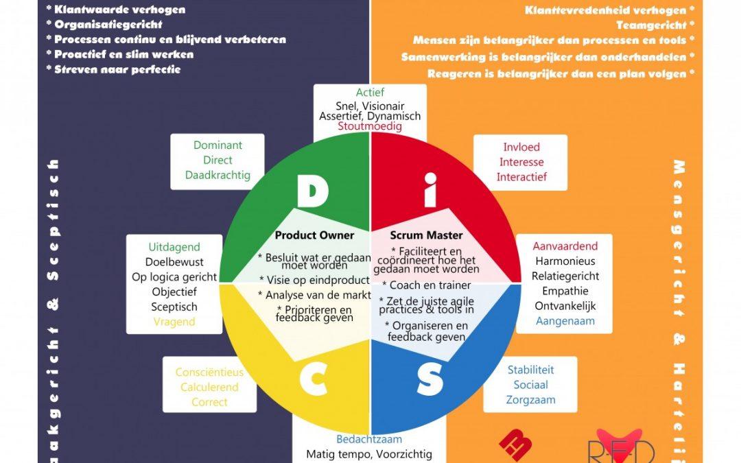 De overeenkomsten van Agile-en Leanleiderschap en hoe DiSC deze inzichtelijk kan maken